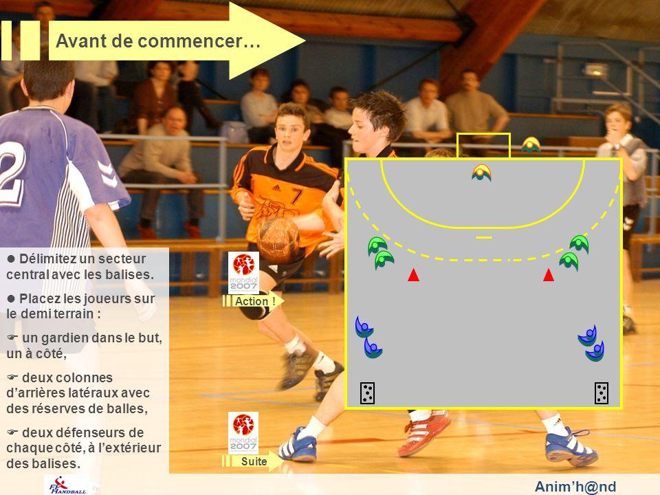Animh@nd Délimitez un secteur central avec les balises. Placez les joueurs sur le demi terrain : un gardien dans le but, un à côté, deux colonnes darr