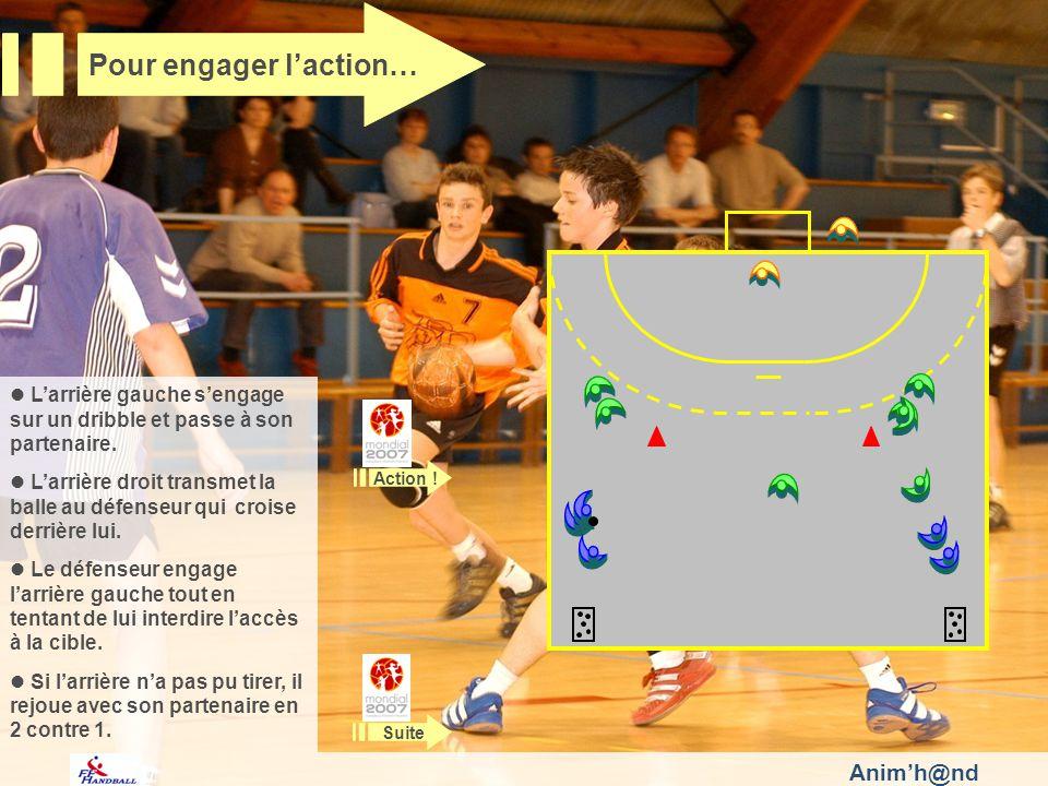 Animh@nd Larrière gauche sengage sur un dribble et passe à son partenaire. Larrière droit transmet la balle au défenseur qui croise derrière lui. Le d