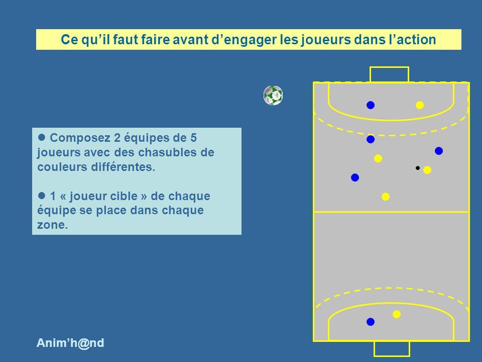 Pour marquer un point, vous devez faire une passe à rebond à un partenaire (« joueur cible ») situé dans une des 2 zones.
