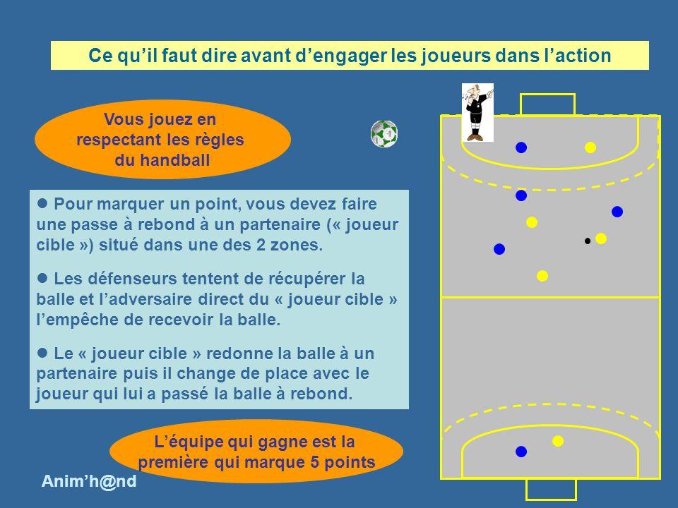 Pour marquer un point, vous devez faire une passe à rebond à un partenaire (« joueur cible ») situé dans une des 2 zones. Les défenseurs tentent de ré