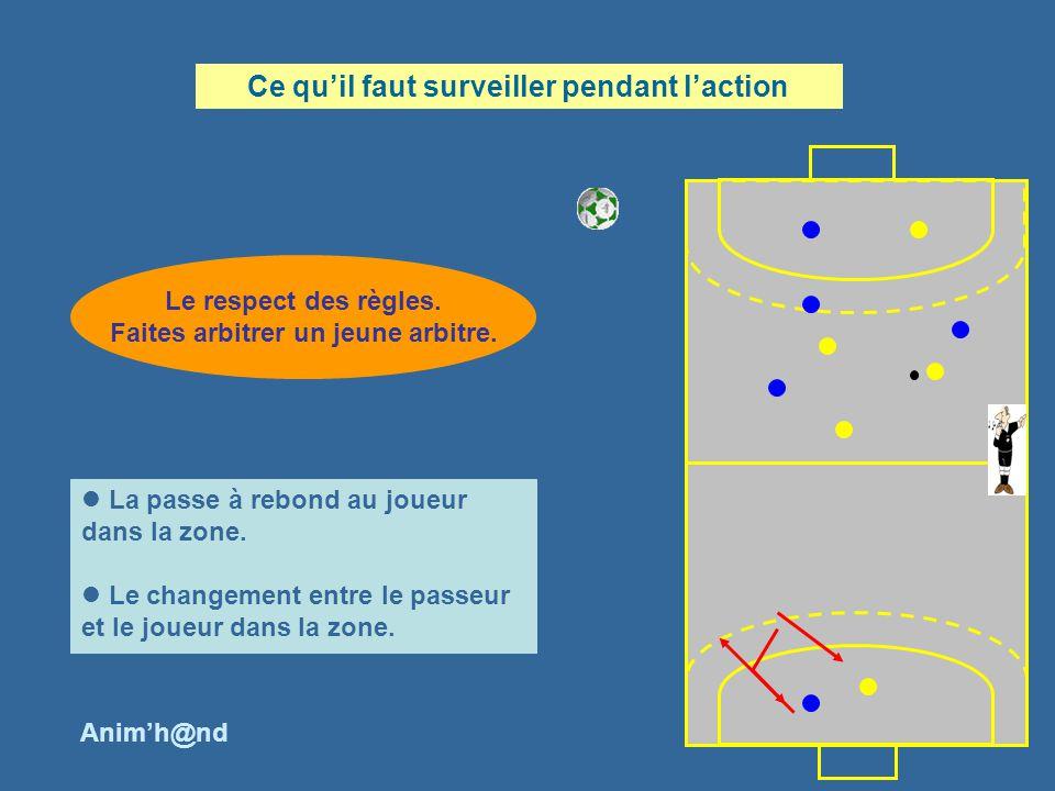 La passe à rebond au joueur dans la zone. Le changement entre le passeur et le joueur dans la zone. Ce quil faut surveiller pendant laction Le respect