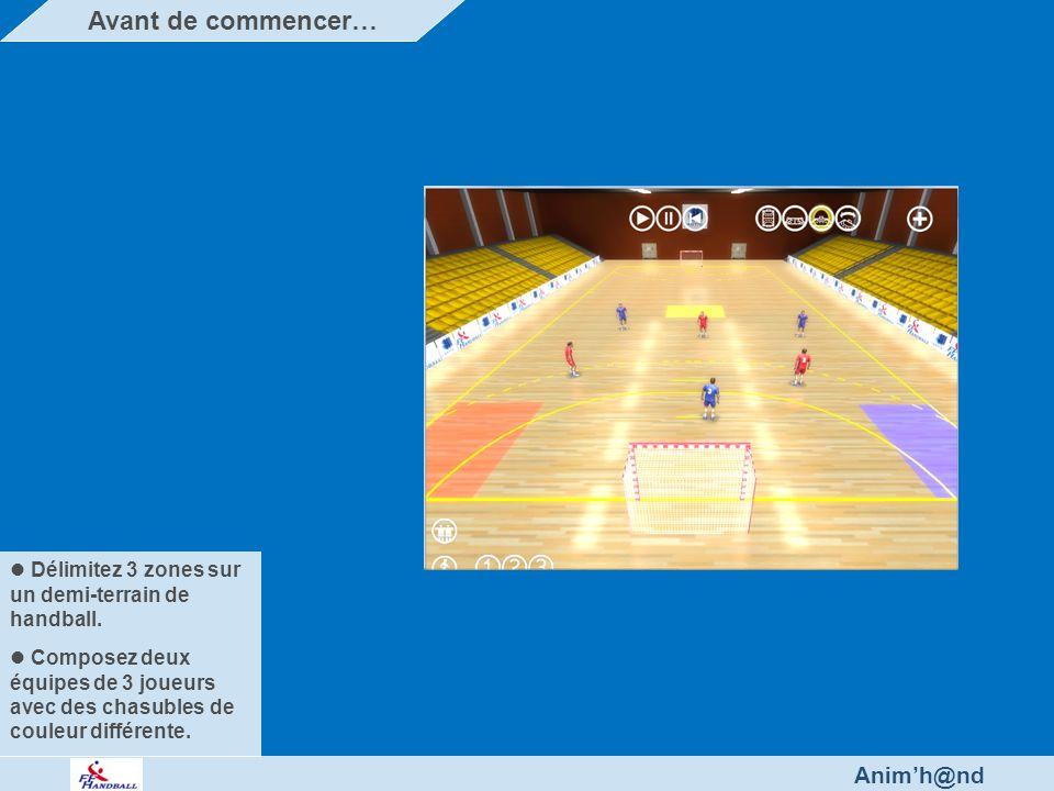 Animh@nd Délimitez 3 zones sur un demi-terrain de handball. Composez deux équipes de 3 joueurs avec des chasubles de couleur différente. Avant de comm