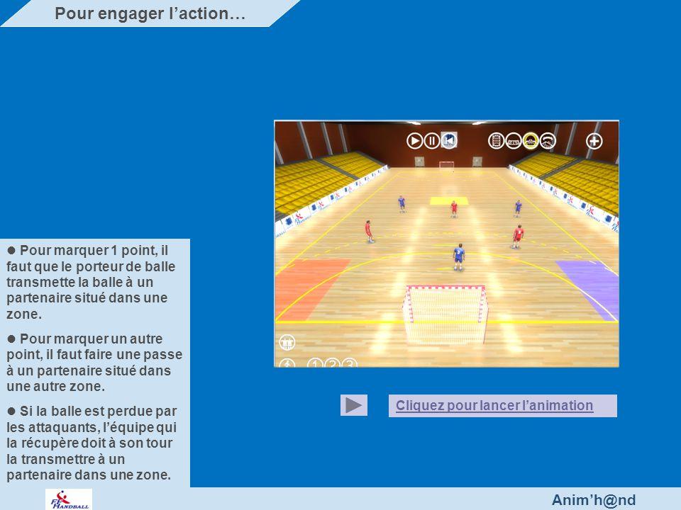 Animh@nd Pour marquer 1 point, il faut que le porteur de balle transmette la balle à un partenaire situé dans une zone.