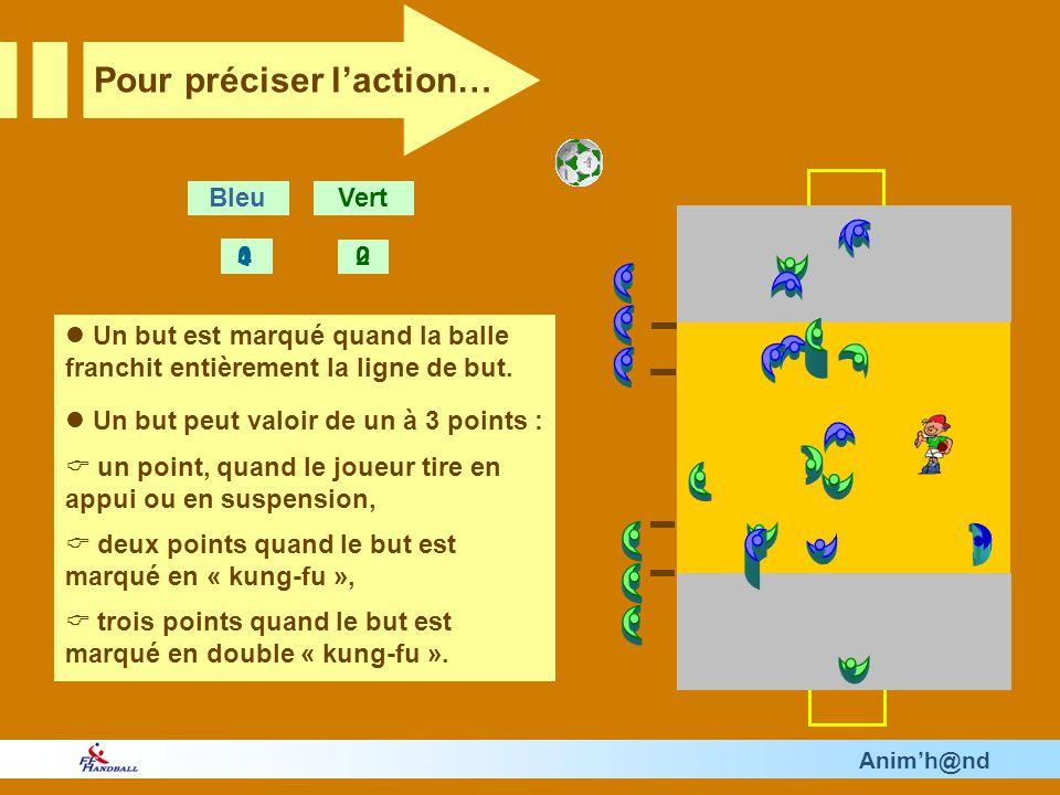 Animh@nd Un but est marqué quand la balle franchit entièrement la ligne de but. Un but peut valoir de un à 3 points : un point, quand le joueur tire e