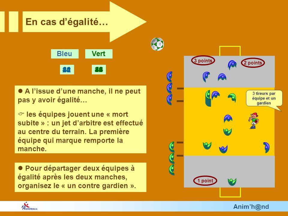 Animh@nd Quand la balle sort des zones neutres, la remise en jeu est effectuée par le gardien.