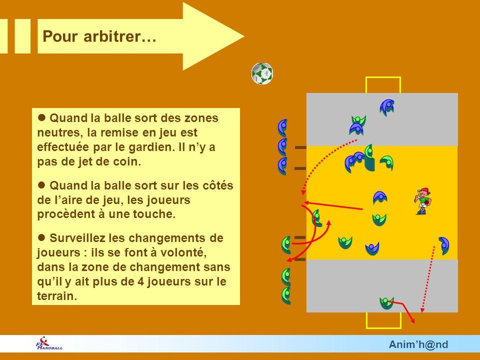 Animh@nd Quand la balle sort des zones neutres, la remise en jeu est effectuée par le gardien. Il ny a pas de jet de coin. Quand la balle sort sur les