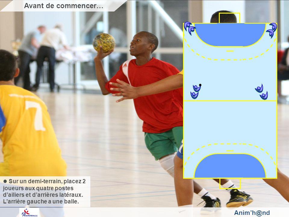 Animh@nd Demandez aux joueurs de faire circuler la balle : arrière gauche ailier droit arrière droit ailier gauche arrière gauche… Interdisez le dribble.