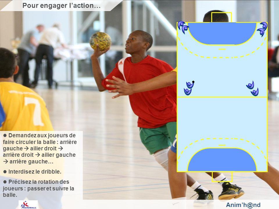 Animh@nd Demandez aux joueurs de faire circuler la balle : arrière gauche ailier droit arrière droit ailier gauche arrière gauche… Interdisez le dribb