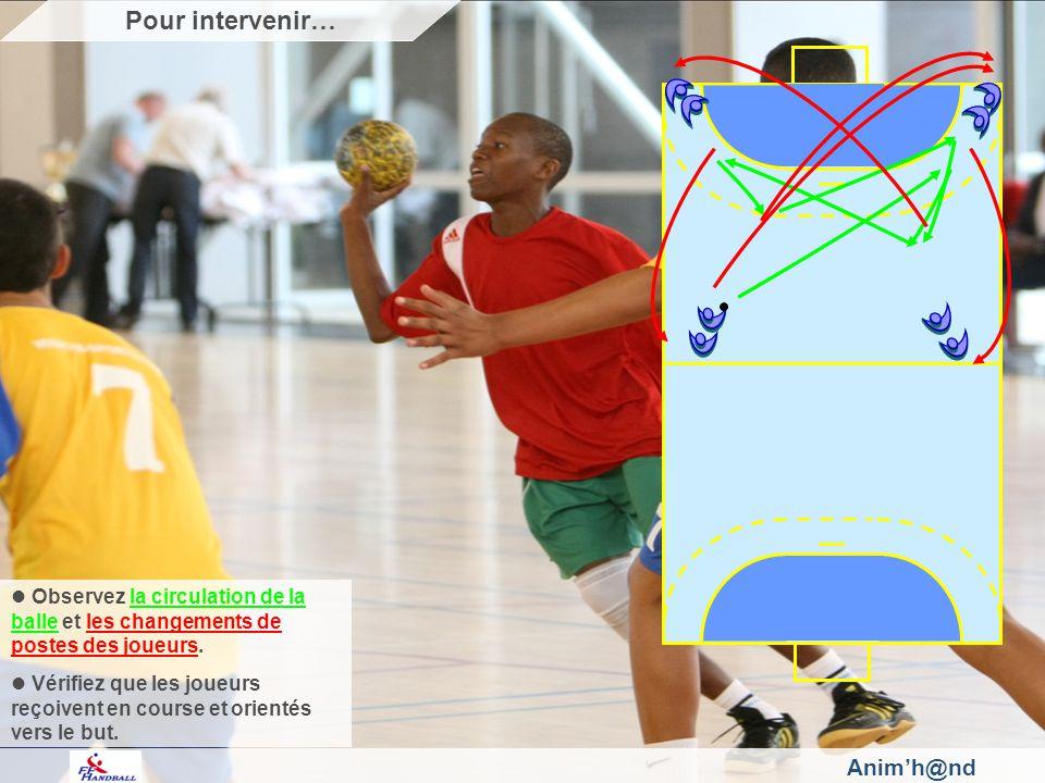 Animh@nd Observez la circulation de la balle et les changements de postes des joueurs. Vérifiez que les joueurs reçoivent en course et orientés vers l