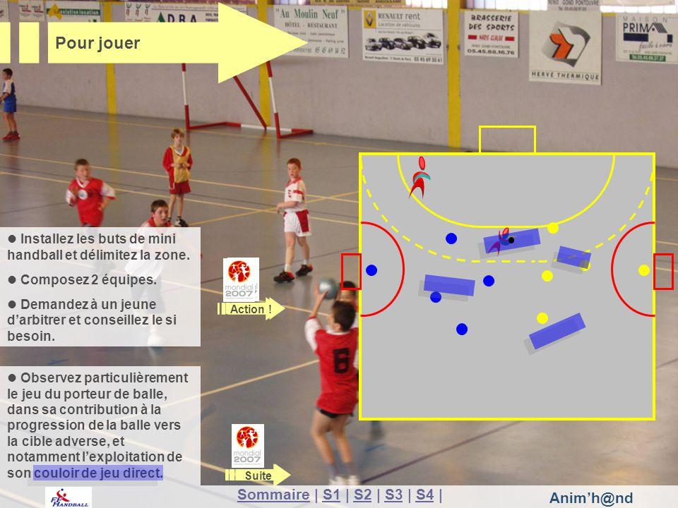 Animh@nd Installez les buts de mini handball et délimitez la zone. Composez 2 équipes. Demandez à un jeune darbitrer et conseillez le si besoin. Obser