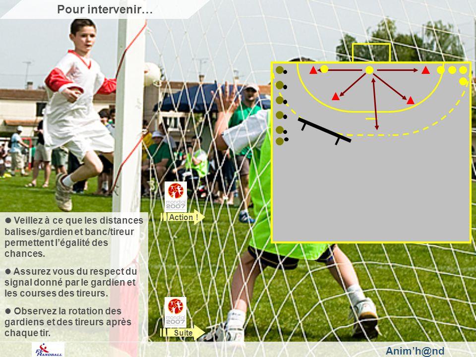 Animh@nd Veillez à ce que les distances balises/gardien et banc/tireur permettent légalité des chances. Assurez vous du respect du signal donné par le