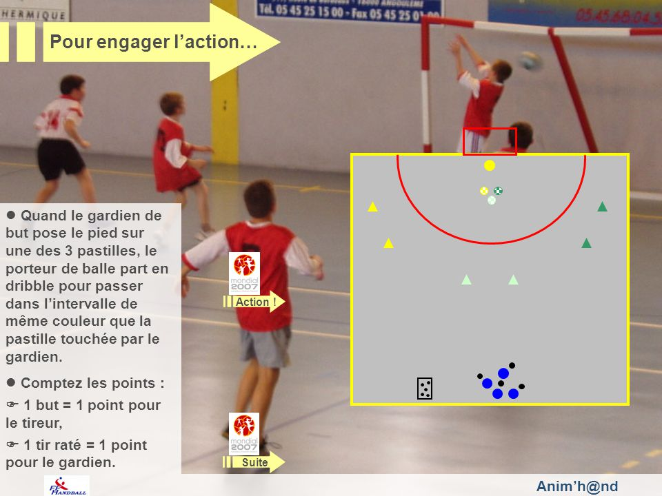 Animh@nd Portez votre attention sur le gardien de but : observez son déplacement pendant que le porteur de balle dribble… Assurez vous que les joueurs comptabilisent leurs points.