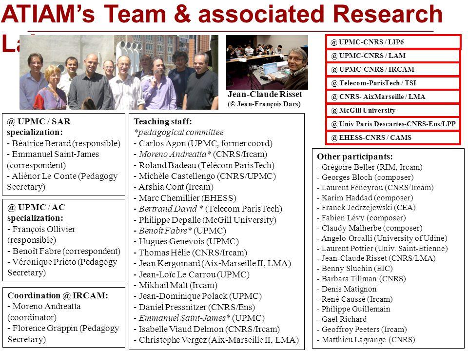 ATIAMs Team & associated Research Labs @ UPMC / SAR specialization: - Béatrice Berard (responsible) - Emmanuel Saint-James (correspondent) - Aliénor L