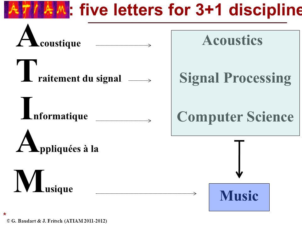 ATIAM * : five letters for 3+1 disciplines A coustique T raitement du signal I nformatique A ppliquées à la M usique Acoustics Signal Processing Compu