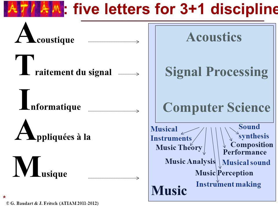 ATIAM * : five letters for 3+1 disciplines A coustique T raitement du signal I nformatique A ppliquées à la M usique Music Music Theory Music Analysis