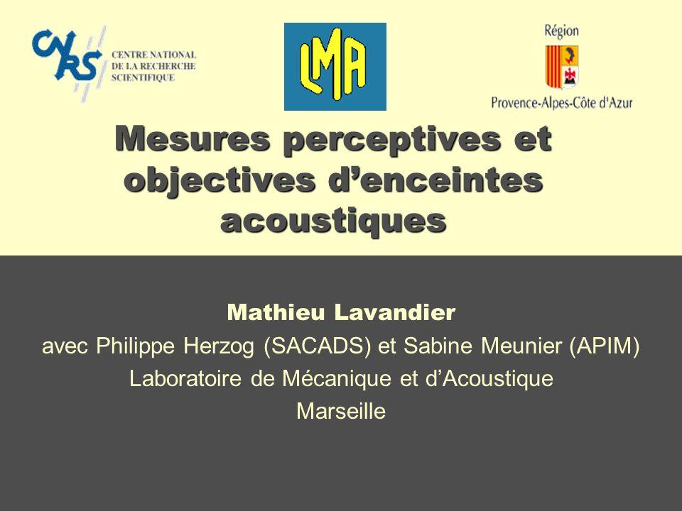 Mesures perceptives et objectives denceintes acoustiques Mathieu Lavandier avec Philippe Herzog (SACADS) et Sabine Meunier (APIM) Laboratoire de Mécanique et dAcoustique Marseille