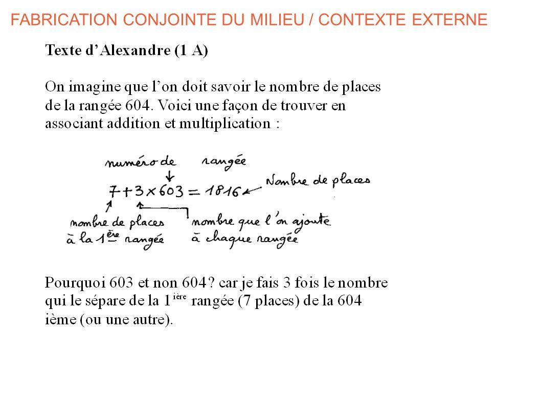 FABRICATION CONJOINTE DU MILIEU / CONTEXTE EXTERNE