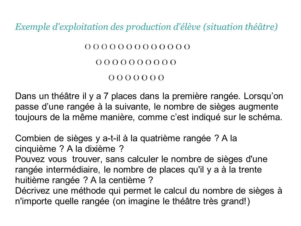 Tâches : 1) donner un exemple pour montrer ce que signifie cette proposition 2) compléter la justification de Mégan: 4, 5, 6 si au lieu de 4 je prends a et B (5) = a+1 et B+1 =C (6) 3) reprendre la justification A1 avec les lettres 4) expression algébrique de la justification B devoir maison: justification de A2 sous forme verbale