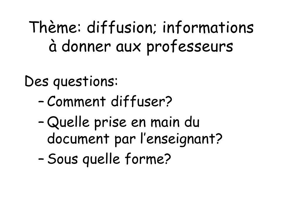 Thème: diffusion; informations à donner aux professeurs Des questions: –Comment diffuser? –Quelle prise en main du document par lenseignant? –Sous que