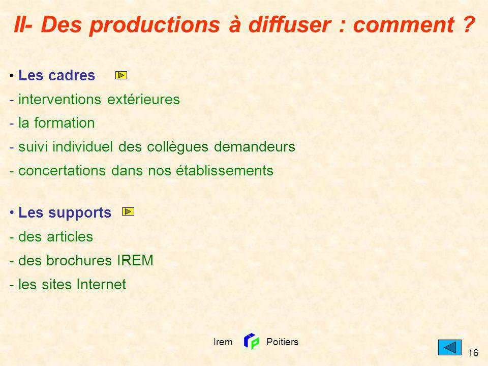 Irem Poitiers 16 II- Des productions à diffuser : comment ? Les cadres - interventions extérieures - la formation - suivi individuel des collègues dem