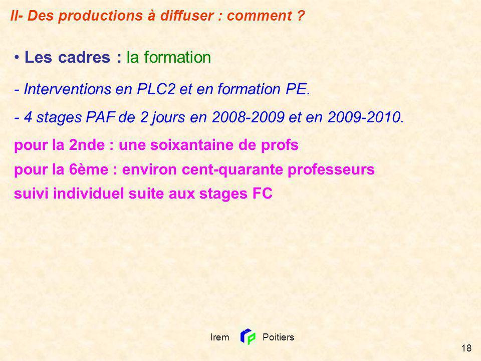 Irem Poitiers 18 Les cadres : la formation - Interventions en PLC2 et en formation PE. - 4 stages PAF de 2 jours en 2008-2009 et en 2009-2010. pour la