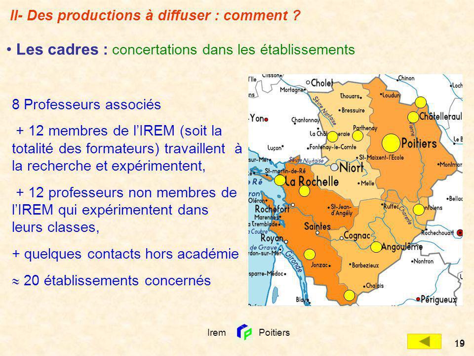 Irem Poitiers 19 Les cadres : concertations dans les établissements 8 Professeurs associés + 12 membres de lIREM (soit la totalité des formateurs) tra