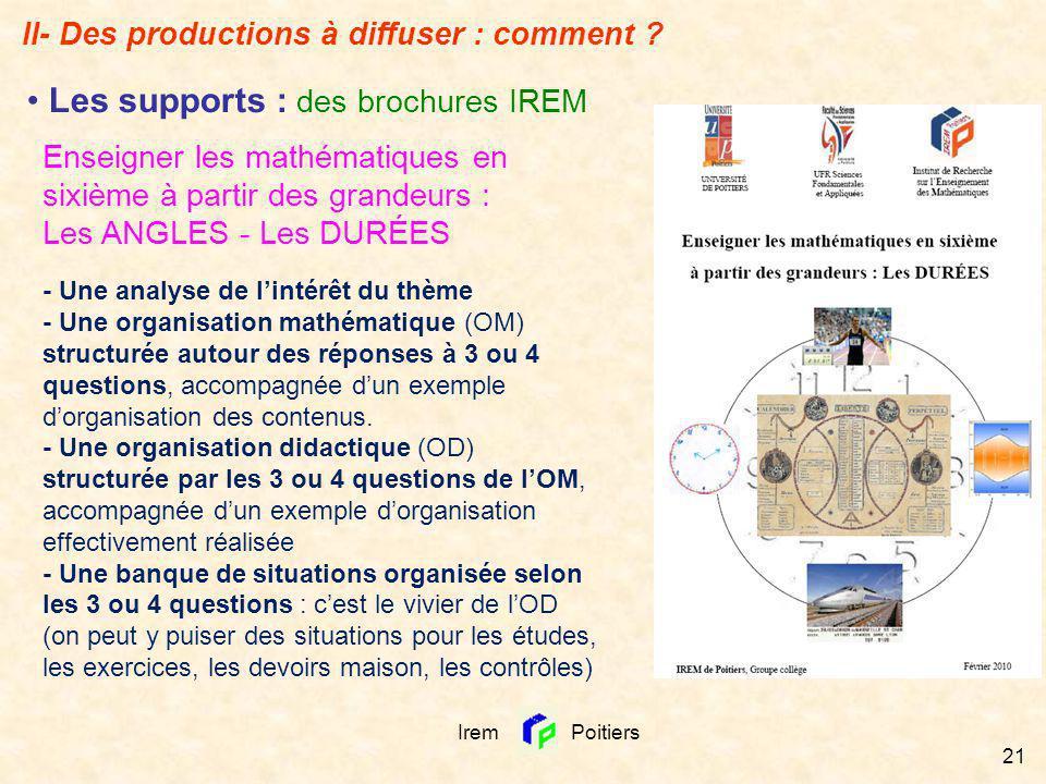 Irem Poitiers 21 Les supports : des brochures IREM Enseigner les mathématiques en sixième à partir des grandeurs : Les ANGLES - Les DURÉES II- Des pro