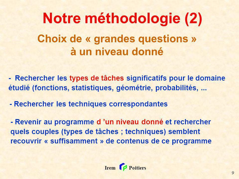 9 Irem Poitiers Notre méthodologie (2) Choix de « grandes questions » à un niveau donné - Rechercher les techniques correspondantes - Rechercher les t