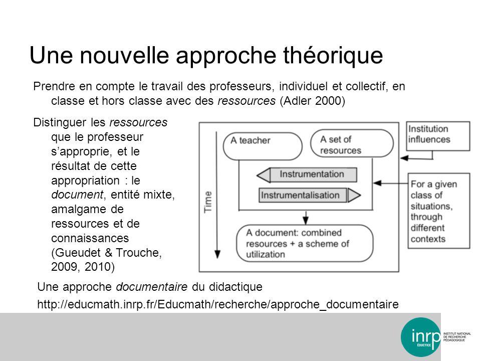 Une nouvelle approche théorique Prendre en compte le travail des professeurs, individuel et collectif, en classe et hors classe avec des ressources (A