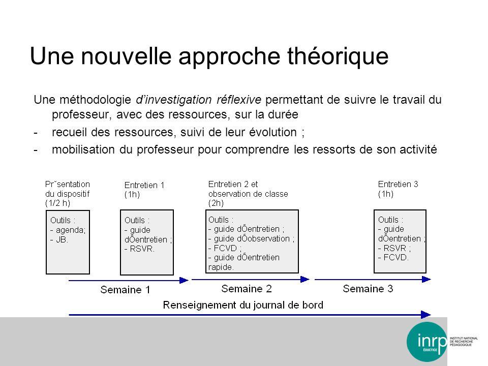Une nouvelle approche théorique Une méthodologie dinvestigation réflexive permettant de suivre le travail du professeur, avec des ressources, sur la d