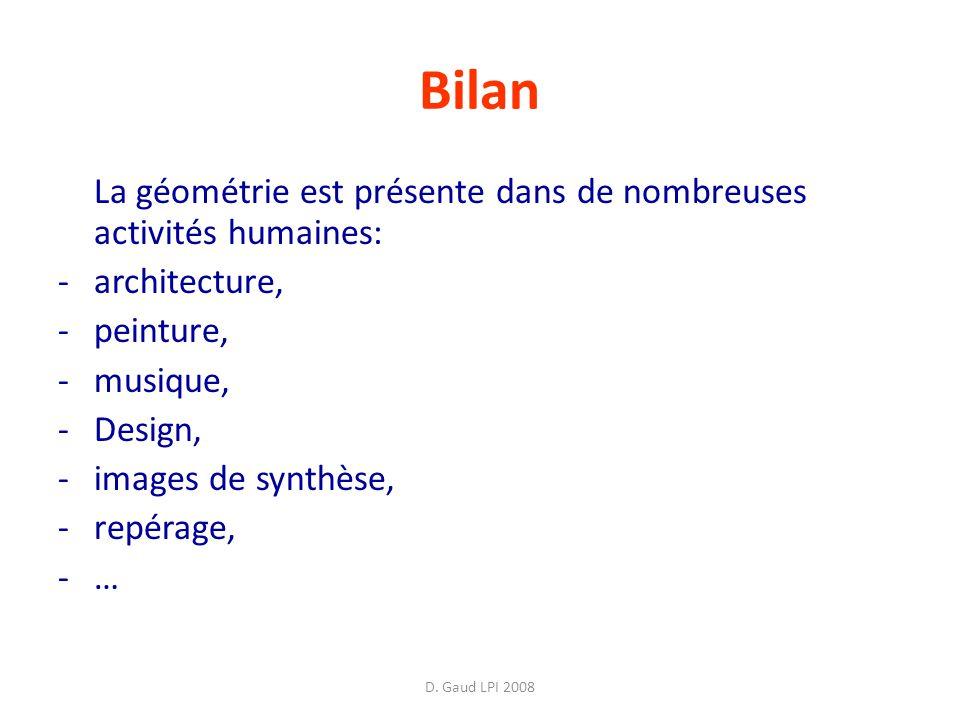 D. Gaud LPI 2008 Bilan La géométrie est présente dans de nombreuses activités humaines: -architecture, -peinture, -musique, -Design, -images de synthè