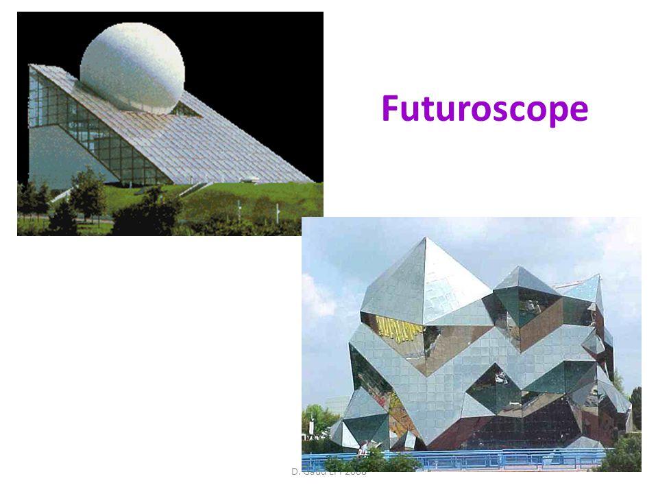 D. Gaud LPI 2008 Futuroscope