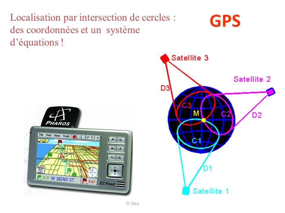 D. Gaud LPI 2008 GPS Localisation par intersection de cercles : des coordonnées et un système déquations !