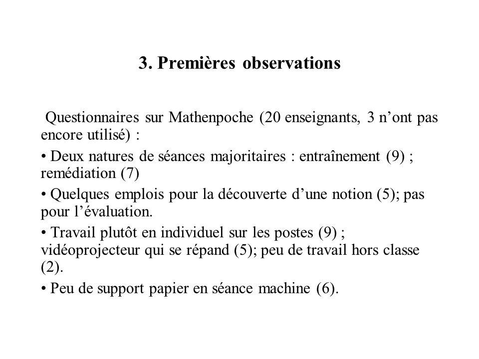 3. Premières observations Questionnaires sur Mathenpoche (20 enseignants, 3 nont pas encore utilisé) : Deux natures de séances majoritaires : entraîne