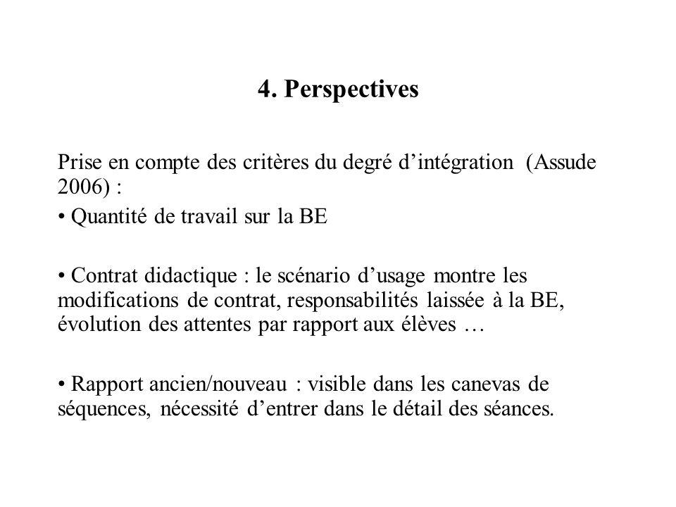 4. Perspectives Prise en compte des critères du degré dintégration (Assude 2006) : Quantité de travail sur la BE Contrat didactique : le scénario dusa