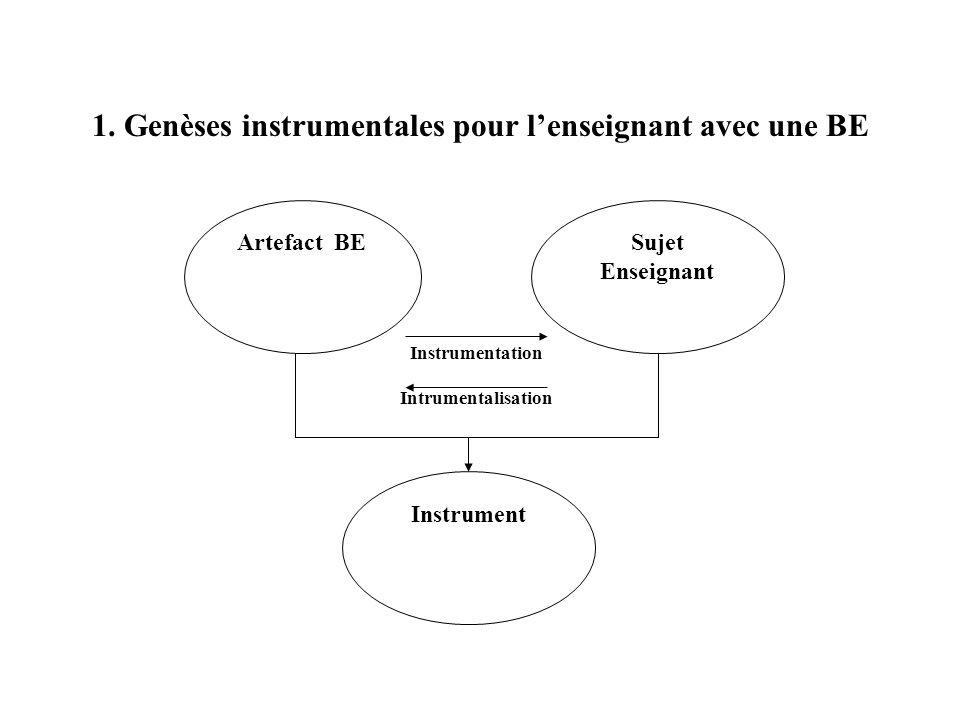 1. Genèses instrumentales pour lenseignant avec une BE Artefact BESujet Enseignant Instrument Instrumentation Intrumentalisation