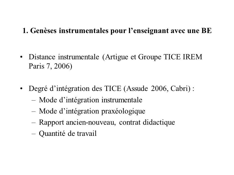 1. Genèses instrumentales pour lenseignant avec une BE Distance instrumentale (Artigue et Groupe TICE IREM Paris 7, 2006) Degré dintégration des TICE