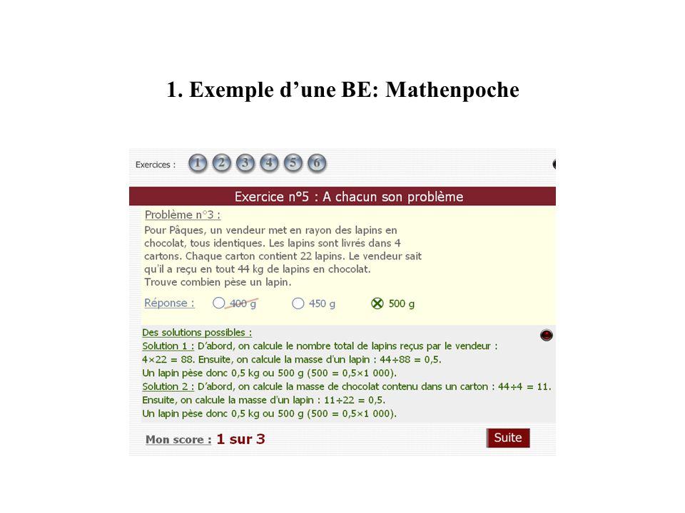 1. Exemple dune BE: Mathenpoche