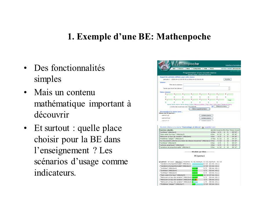 Des fonctionnalités simples Mais un contenu mathématique important à découvrir Et surtout : quelle place choisir pour la BE dans lenseignement .