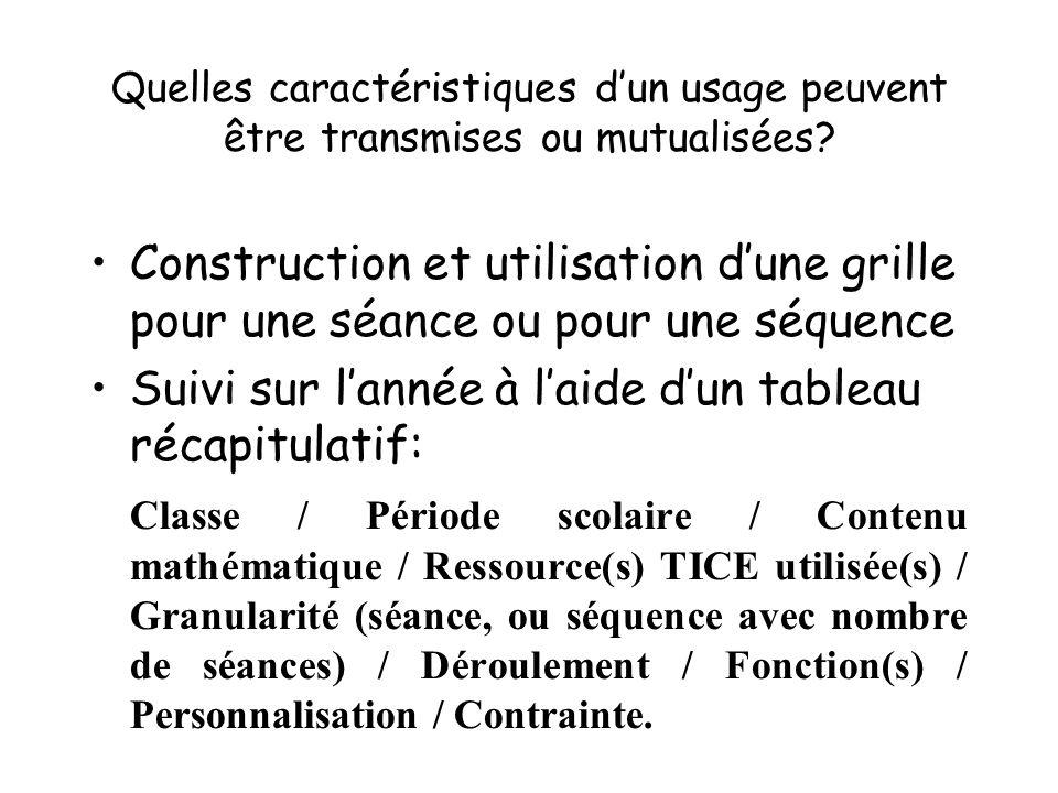 Quelles caractéristiques dun usage peuvent être transmises ou mutualisées? Construction et utilisation dune grille pour une séance ou pour une séquenc