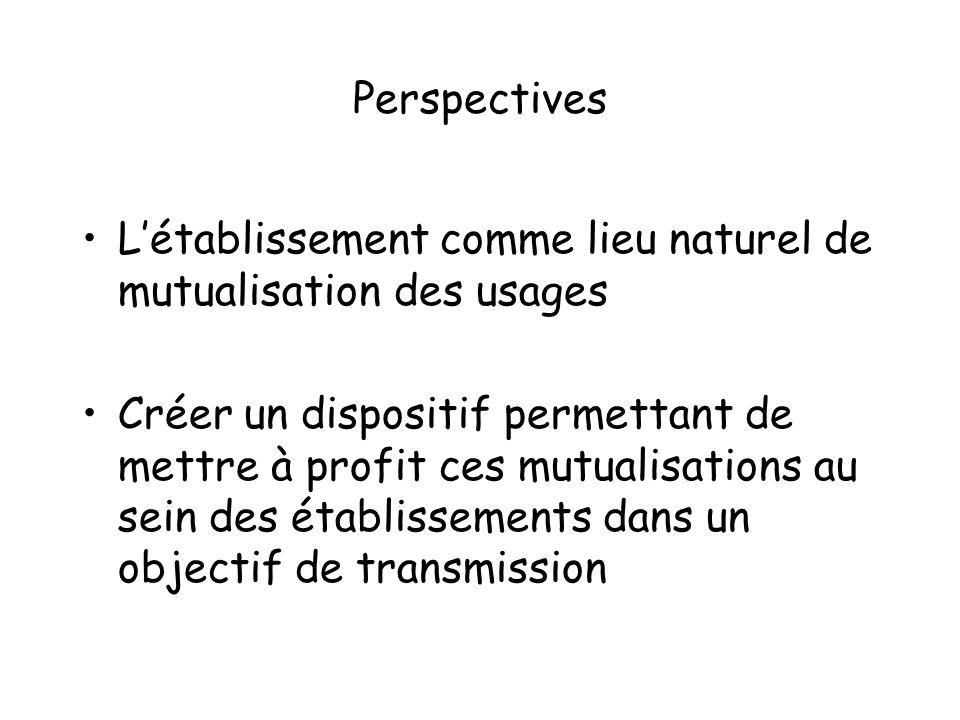 Perspectives Létablissement comme lieu naturel de mutualisation des usages Créer un dispositif permettant de mettre à profit ces mutualisations au sei