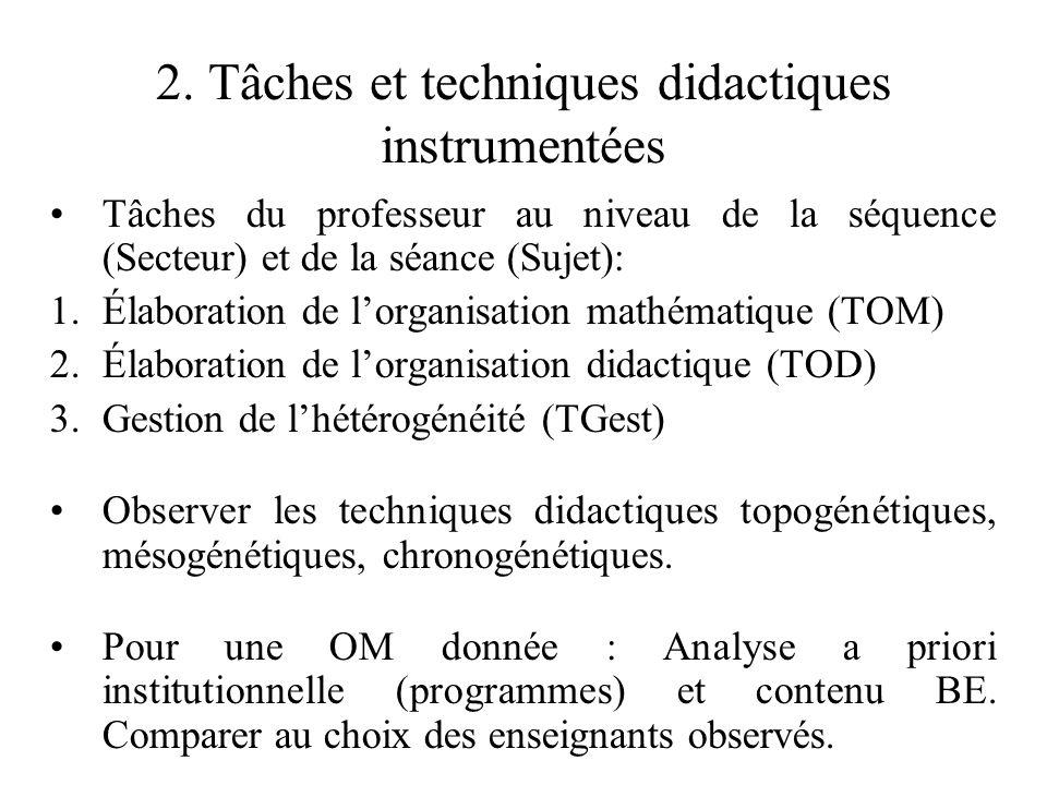 Tâches du professeur au niveau de la séquence (Secteur) et de la séance (Sujet): 1.Élaboration de lorganisation mathématique (TOM) 2.Élaboration de lorganisation didactique (TOD) 3.Gestion de lhétérogénéité (TGest) Observer les techniques didactiques topogénétiques, mésogénétiques, chronogénétiques.