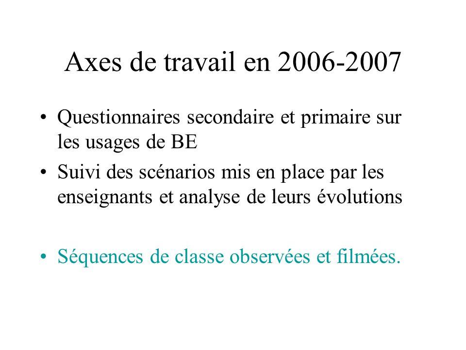 Axes de travail en 2006-2007 Questionnaires secondaire et primaire sur les usages de BE Suivi des scénarios mis en place par les enseignants et analyse de leurs évolutions Séquences de classe observées et filmées.