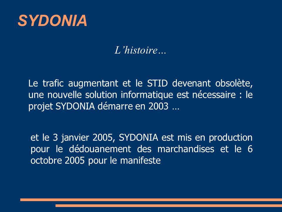 SYDONIA Lhistoire… Le trafic augmentant et le STID devenant obsolète, une nouvelle solution informatique est nécessaire : le projet SYDONIA démarre en