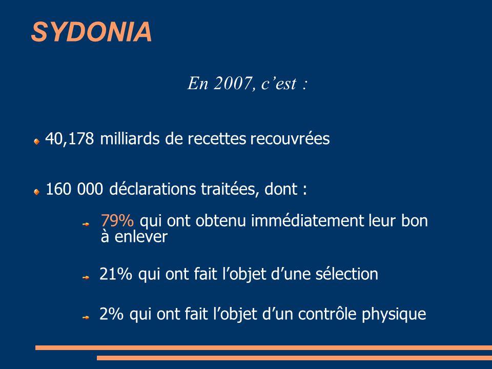 SYDONIA En 2007, cest : 40,178 milliards de recettes recouvrées 160 000 déclarations traitées, dont : 79% qui ont obtenu immédiatement leur bon à enlever 21% qui ont fait lobjet dune sélection 2% qui ont fait lobjet dun contrôle physique
