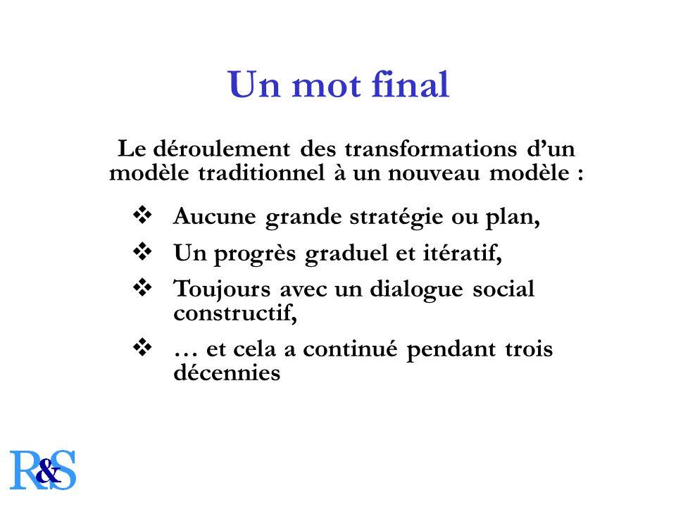 Un mot final Le déroulement des transformations dun modèle traditionnel à un nouveau modèle : Aucune grande stratégie ou plan, Un progrès graduel et itératif, Toujours avec un dialogue social constructif, … et cela a continué pendant trois décennies