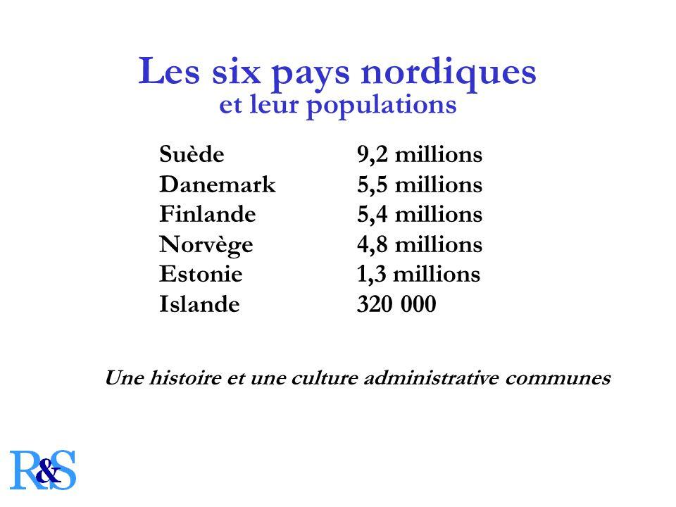 Les six pays nordiques et leur populations Suède9,2 millions Danemark5,5 millions Finlande5,4 millions Norvège 4,8 millions Estonie 1,3 millions Islande320 000 Une histoire et une culture administrative communes