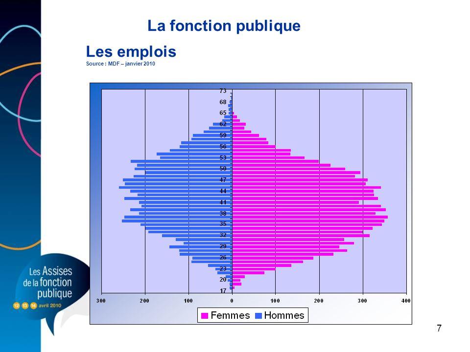 7 Les emplois Source : MDF – janvier 2010 La fonction publique