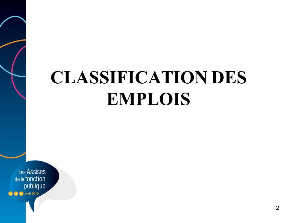 2 CLASSIFICATION DES EMPLOIS