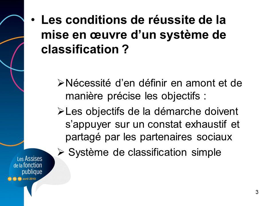3 Les conditions de réussite de la mise en œuvre dun système de classification ? Nécessité den définir en amont et de manière précise les objectifs :